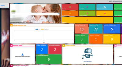 Early Learning Management Desktop Example